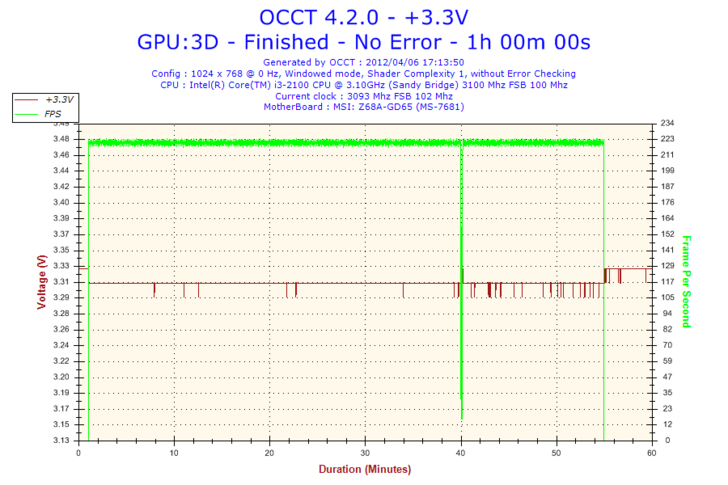 2012-04-06-17h13-+3.3V.png