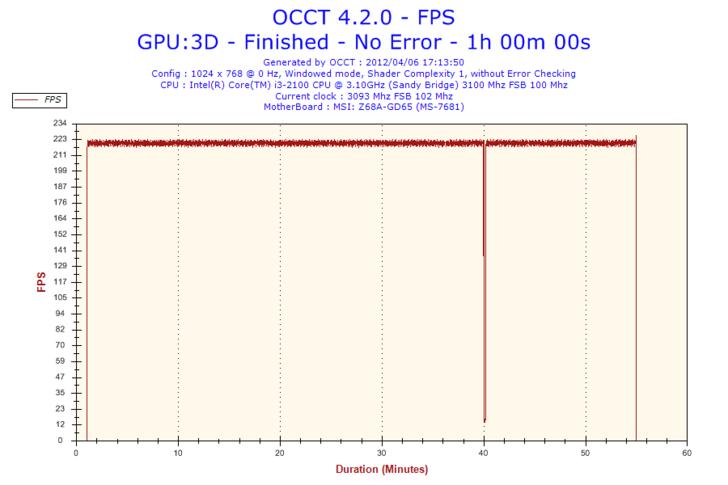 2012-04-06-17h13-FPS.png