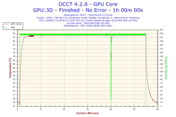 2012-04-06-17h13-GPU Core.png