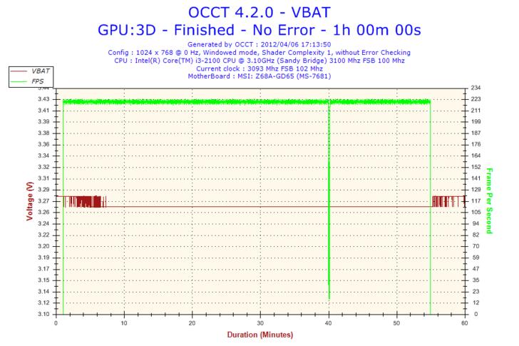 2012-04-06-17h13-VBAT.png